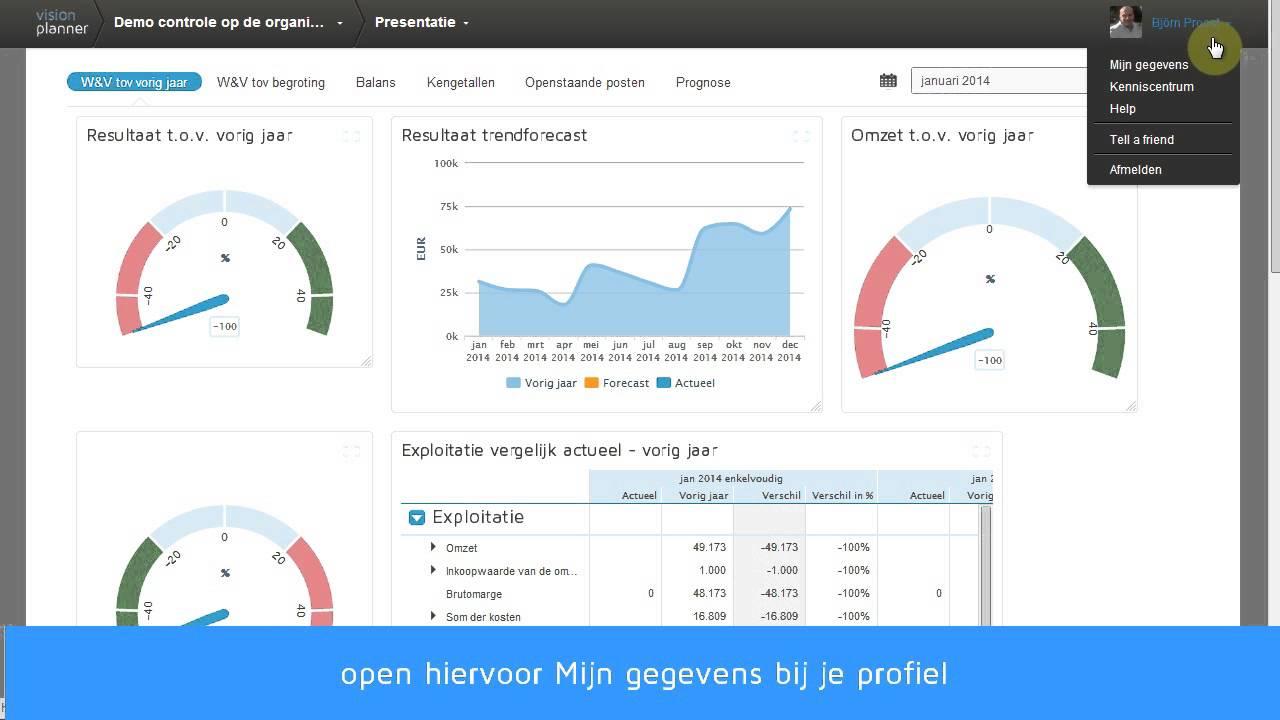 Merloo-visionplanner
